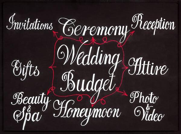 esküvő és esemény elmetérkép