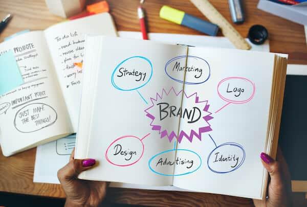 marketingstratégia gondolattérkép